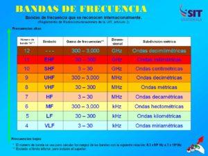 Bandas_de_Frecuencias (1)