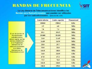 Bandas_radioafic
